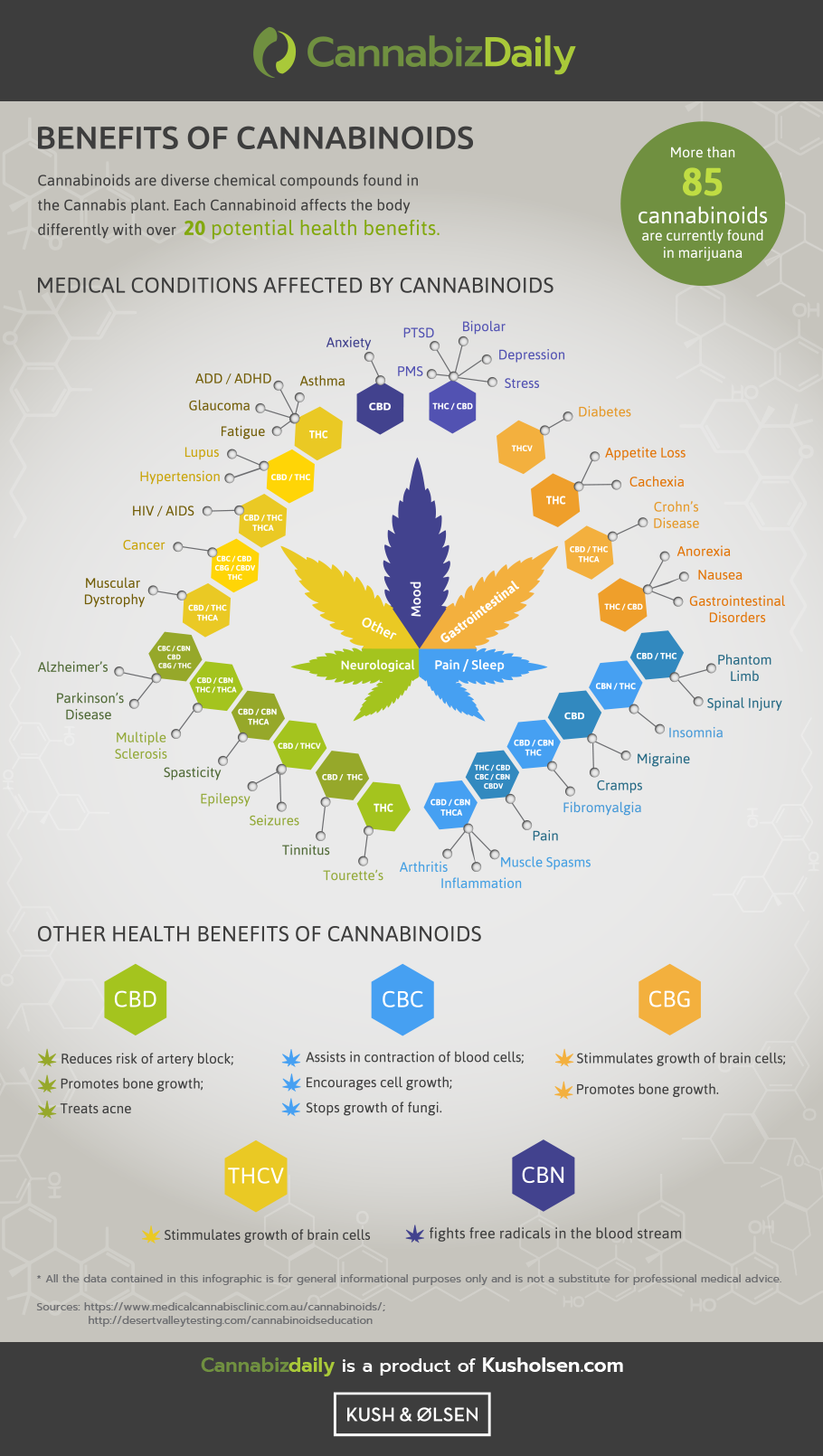Infographic-Cannabis_effect
